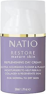 natio restore