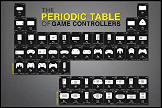 Pyramid Periodic Table of Game Control Poster Print