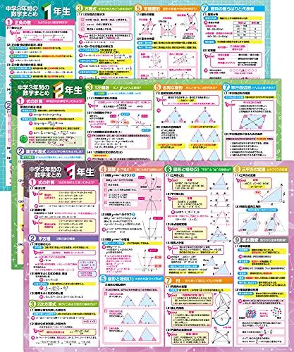中学3年間の数学まとめ お風呂ポスター 3枚セット 高校受験 B3サイズ(横51.5cm×縦36.4cm) 防水