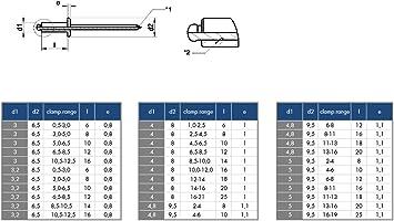 DIN 7337 A /Ähnl UNI 9200 A EN ISO 1598 Edelstahl V2A AISI 304 Blindniete /Ø3,2mm x 8mm 100 St/ück Klemmbereich 3,0-5,0mm HEAVYTOOL
