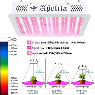 2000W LED Grow Light Full Spectrum Veg and Bloom Switch Grow Lamps for Greenhouse Hydroponic Indoor Plants Veg and Flower Bloom
