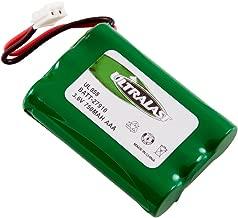 Dantona Replacement Battery for Motorola - 525734-001