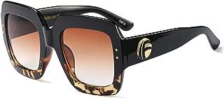 Best replica burberry glasses Reviews