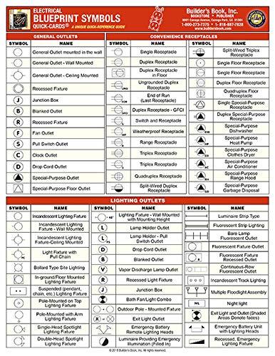 weld symbol chart - 5
