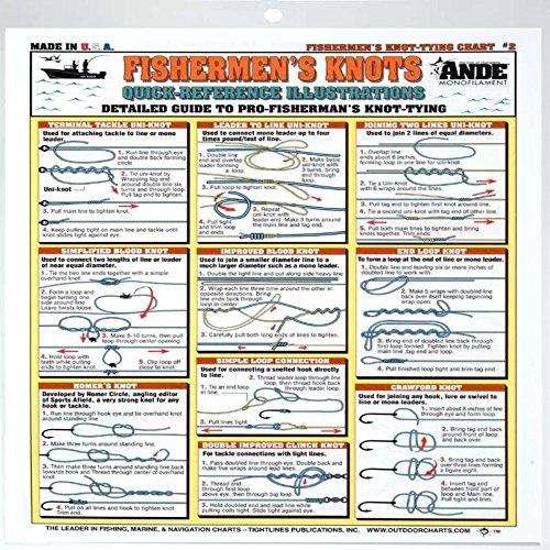 Fishermans Fishermans Knot-Tying Chart #2