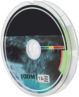 Bonarty 8 Piezas Rotuladores de Tela Desaparici/ón por Calor Plumas de Textiles de Color Herramientas Artesanales para Sastres