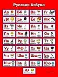 Fox IT Dimensions, LLC Poster Russisches Alphabet