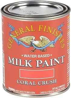 general finishes milk paint uk