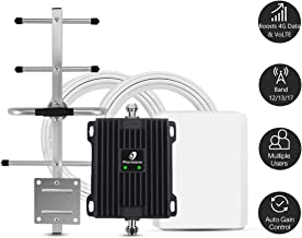 Cell Phone Signal Booster for Home and Office – Boost 4G LTE Data for Verizon..