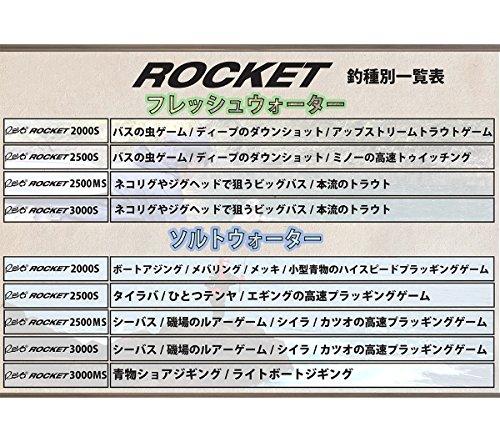 アブガルシア『RevoROCKET2000S』