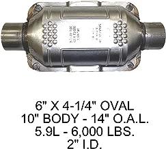 Eastern 83164 Catalytic Converter