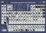 Periodensystem der Elemente (Planet-Poster-Box)