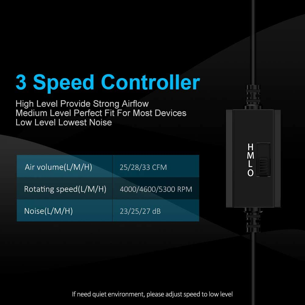 ELUTENG 40mm USB Fan with 3 Speed Control USB Ventilator 5V Max 5300RPM High Flow VR Cooling Fan Compatible for Receiver DVR Playstation Xbox Computer Cabinet Cooling