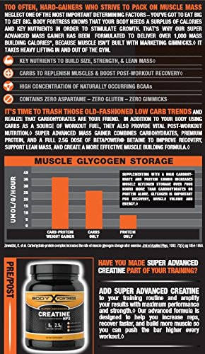 Super Advanced Whey Protein Powder Mass Gainer 1
