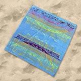 Sibiles - Toalla Playa Grande Doble de 175x150 cm Algodón Egipcio 100% Munna,...
