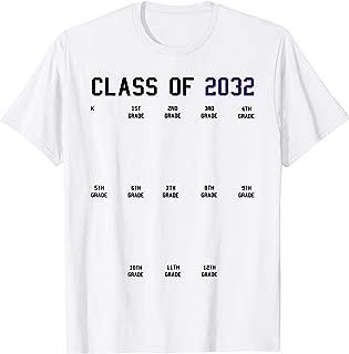 Best class of 2032 Reviews