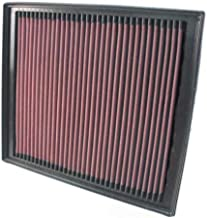 K&N Engine Air Filter: High Performance, Premium, Washable, Replacement Filter: Fits 2004-2006 DODGE (Sprinter 2500, Sprin...