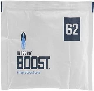 Integra Boost 67g Humidiccant 62% (12/Pack) 2-Way Humidity Control Packs