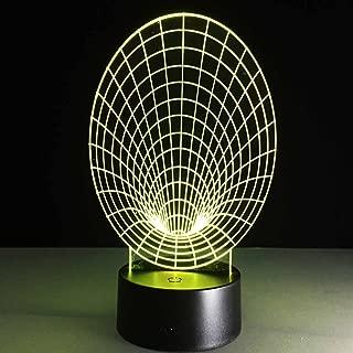 Amazon.es: liumm123 - Lámparas / Gadgets USB: Informática