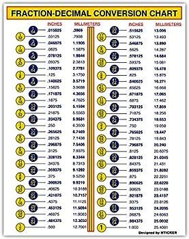 decimal fraction chart