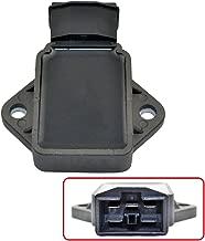 FLYPIG Voltage Regulator Rectifier Assembly for 1991-2000 HONDA CBR 600 F4 F3 F2 New