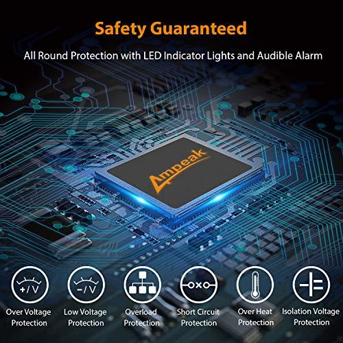 Ampeak 750W Power Inverter 12V DC to 110V AC Converter with Dual 3.1A USB Dual AC Outlets Car Inverter