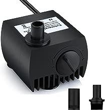 Amazon.fr : mini pompe a eau