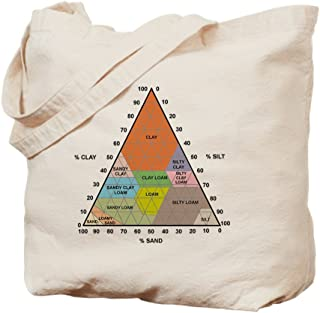 CafePress Soil Triangle Diagram Natural Canvas Tote Bag, Reusable Shopping Bag
