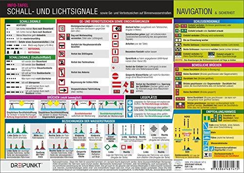 Schall- und Lichtsignale (Binnen): sowie Ge- und Verbotszeichen auf Binnenwasserstraßen
