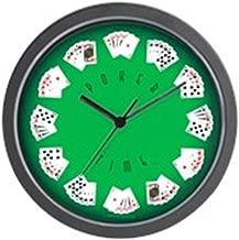 Best texas holdem time clock Reviews