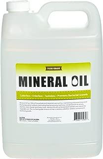 is food grade mineral oil safe