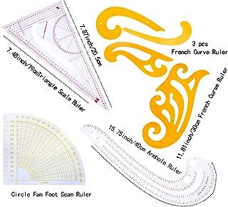 drafting tools in fashion designing