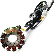 Motorcycle Magneto Generator Stator Coil For Honda CMX250X Rebel 1996-16 CB250 Nighthawk 1991-2008 Motor Accessories