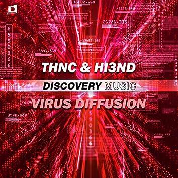 Virus Diffusion
