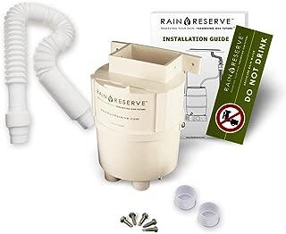Best rain barrel hose attachment Reviews