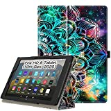 Retear Case for Amazon Kindle Fire HD 8 Tablet PU Leather Cover (10th Generation, 2020 Release) with Auto Wake/Sleep