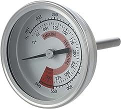 RETYLY Termometro de Cocina Barbacoa 300 Grados centigrados