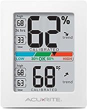AcuRite 01083 Pro 精确度室内温度和湿度监控器,原始版本