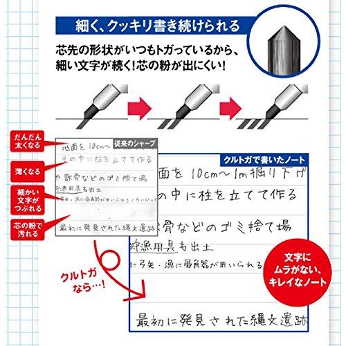 三菱鉛筆シャープペンクルトガ0.5ネイビーM54501P.9