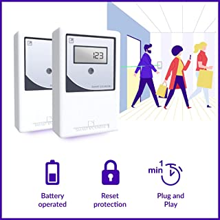 Smart Counter IR + Infrared Wireless People Counter | Door Counter Protected from Unauthorized Reset | Traffic Counter Automatically Counts and displays Data on a Display | Visitor Retail Counter