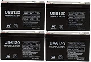 Solahd S2K500 Replacement Battery Rechargeable, high Rate