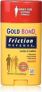 Gold Bond Chafing Defense Anti-friction Formula, Unscented