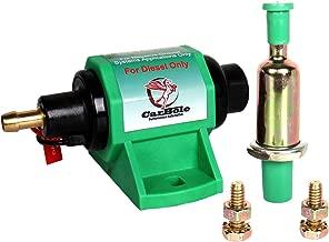 Best ford 7.3 diesel fuel pump Reviews