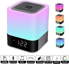 Best nice bluetooth speakers Reviews
