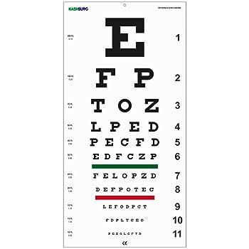 Amazon Com Snellen Eye Chart 22 L X 11 W Health Personal Care