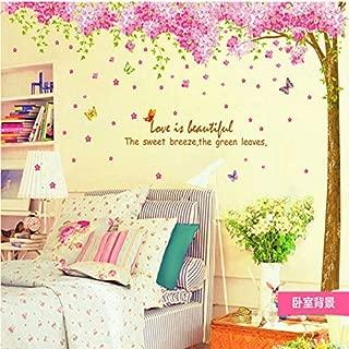 Best pink blossom tree wallpaper Reviews
