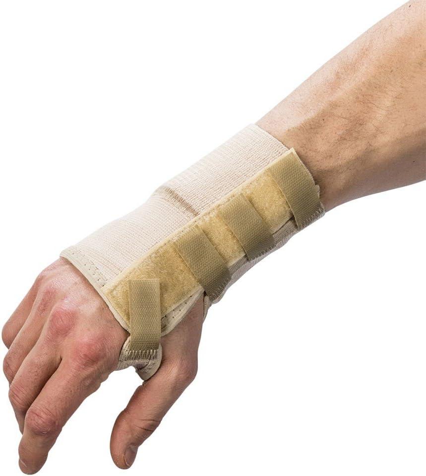 Core Products Elastic Wrist Seattle Mall Ranking TOP12 Right Medium - Brace