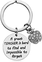 Best valentines day gifts for teachers Reviews