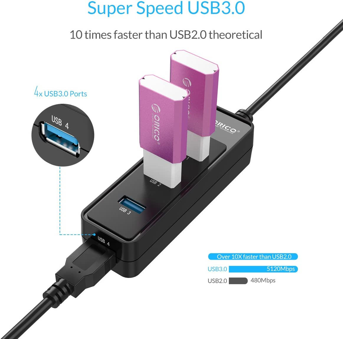 USB Adapter Hub, ORICO 4-Port USB 3.0 Hub, Ultra Slim Data Hub with 11.81inch Extension Cable - Fit iMac, Surface Pro, XPS, Notebook PC, USB Flash Drives, Mobile HDD, and More - Black