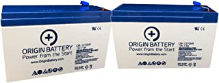 Tripp-Lite OMNIVS1500 Battery Replacement Kit